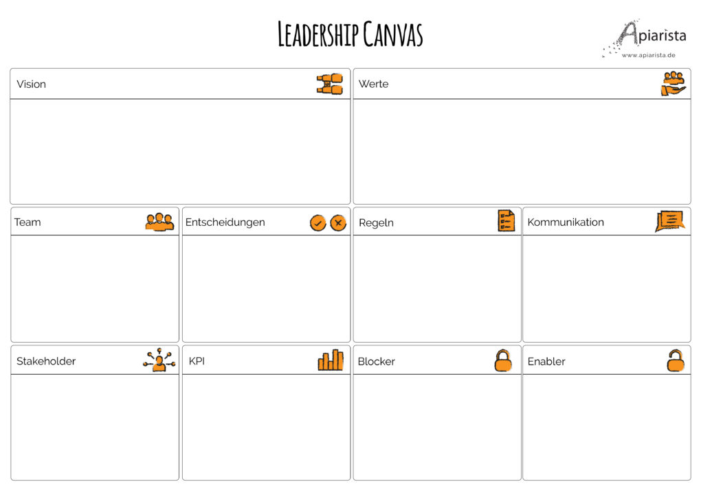 Leadership Canvas Template