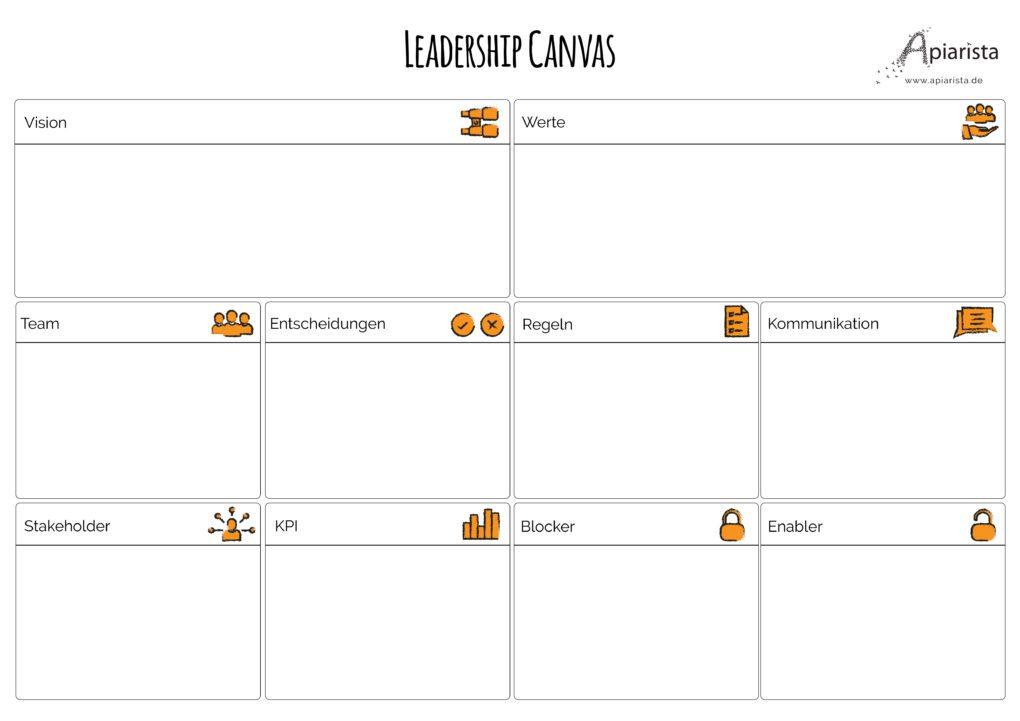 Leadership Canvas Template